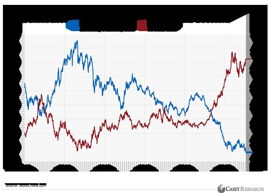 US Corn Futures Price  Investingcom AU