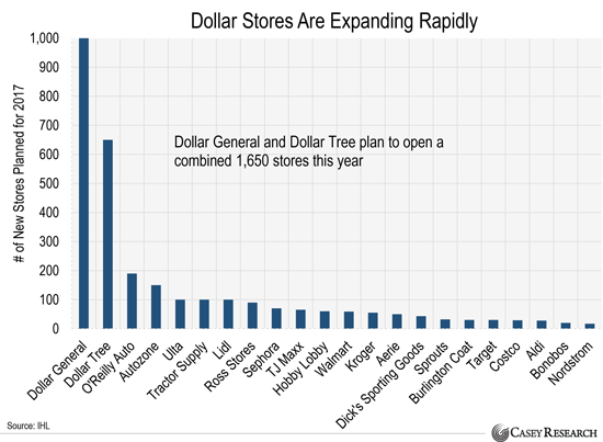 dollar-stores-are-expanding-rapidly.png