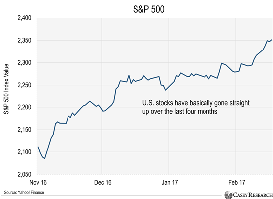 Why We Could Be on the Verge of a Major Selloff
