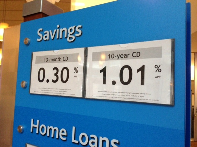 CD%20Savings A 5 Point Test for Every Investment Opportunity