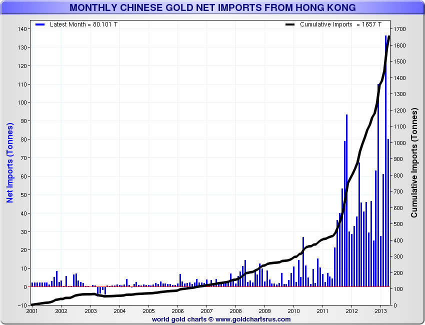 China_-_Monthly_Imports.png